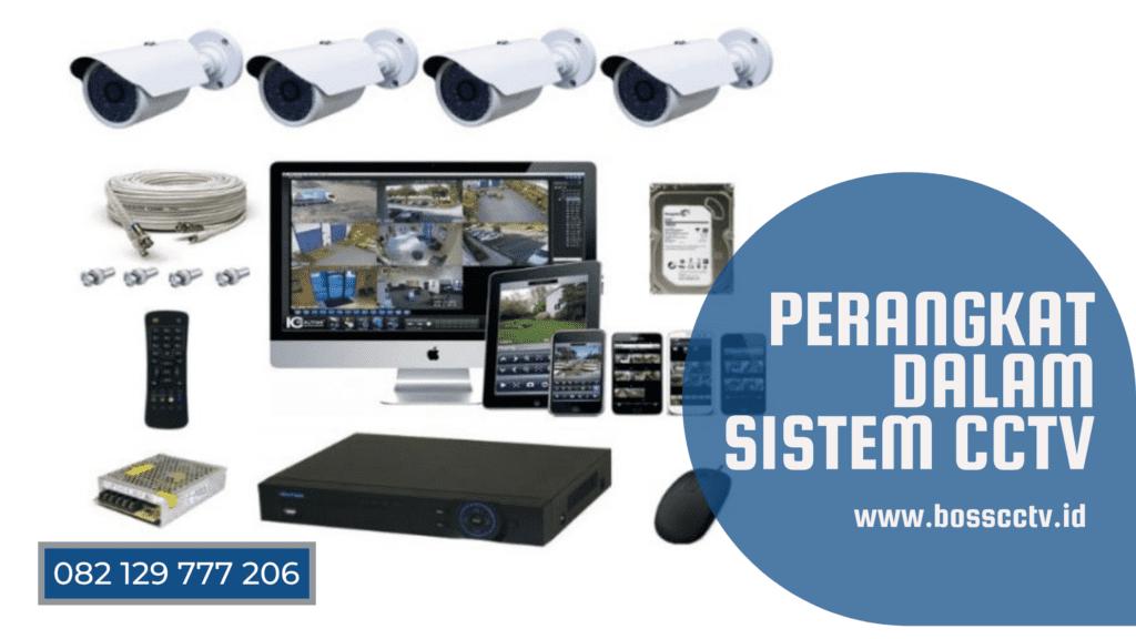 Perangkat Dalam Sistem CCTV